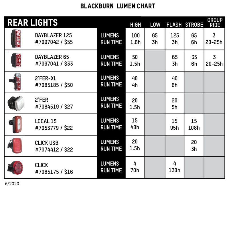 2'Fer Front or Rear Light